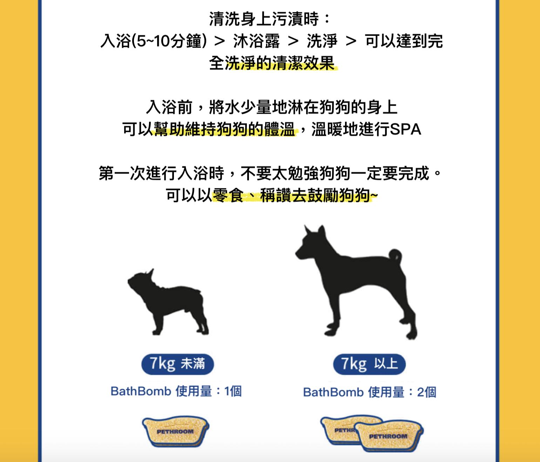 ShiPAPA PethRoom 深層清潔浴球 韓國直送🇰🇷 香港 澳門