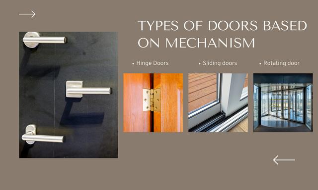 Types-of-Doors-Based-on-Mechanism-2