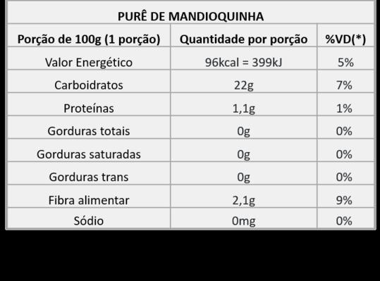 PUR-DE-MANDIOQUINHA