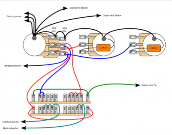 hss wiring anderson suhr etc  the gear page