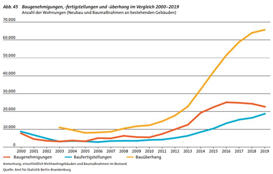 IBB-Wohnungsmarktbericht-2020.png