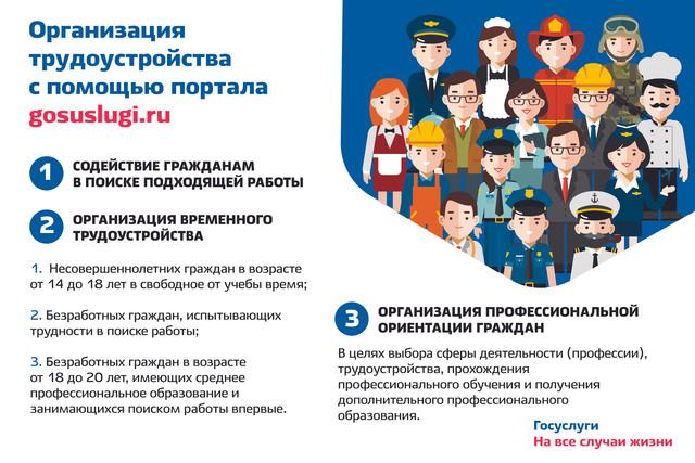 Организация трудоустройства с помощью портала gosuslugi.ru