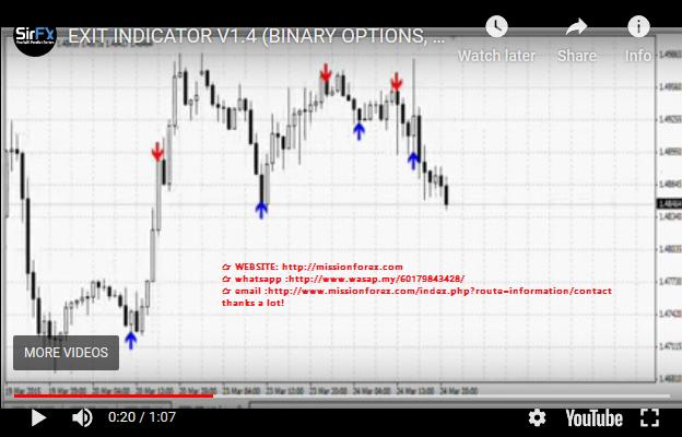 Exit-Indicator-4-1