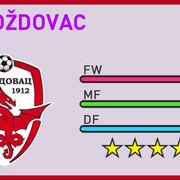 FK-Vo-dovac-kartica-jacine