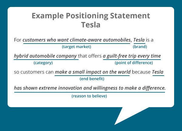 tesla statement