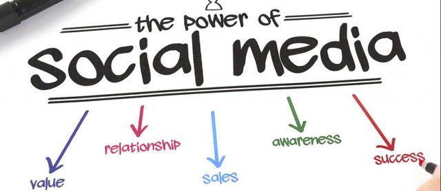 Alasan Mengapa Pemasaran Melalui Media Sosial adalah Keharusan Untuk Setiap Bisnis Kecil