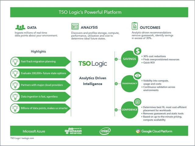 TSO-Logic.jpg