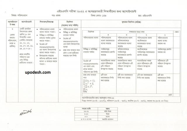 Statistics 1st Paper Assignment 2022