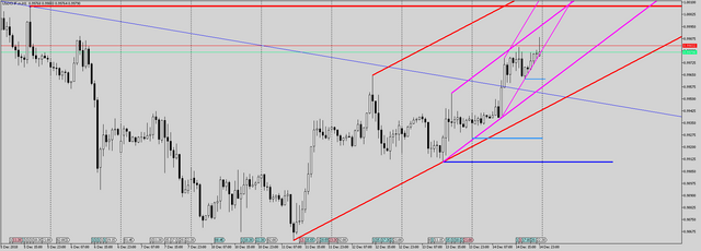 USDCHF-m-H1.png