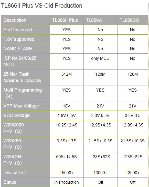 TL866-new-vs-oldd.png
