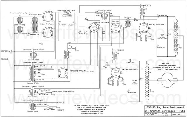 gruner-beam-ray-laboratory-schematic