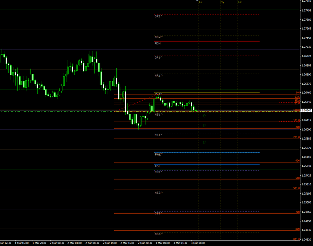 usdcad03032021update