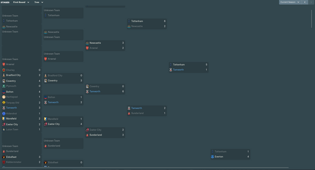 FA-Cup-Overview-Stages-4.png