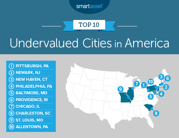 2019-06-undervalued-cities-2019-map