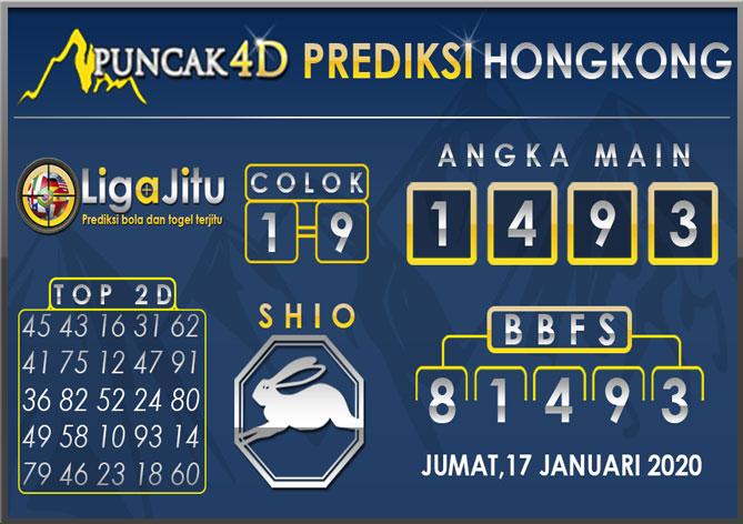 PREDIKSI TOGEL HONGKONG PUNCAK4D 17 JANUARI 2020