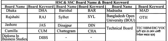 BGB-HSC-SSC-Board-Name