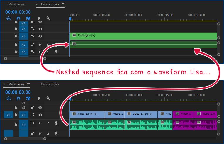 Nested sequence com waveform lisa