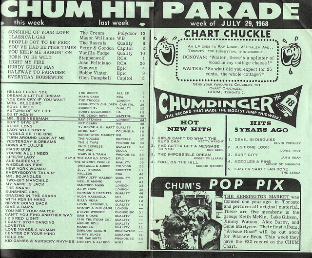 https://i.ibb.co/Fsy8n42/CHUM-Last-Top-50-Chart-Inside-July-29-1968.jpg
