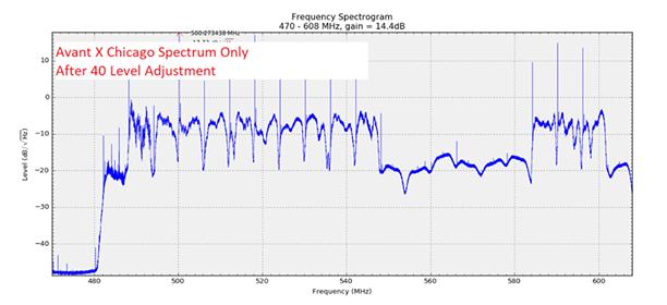 Avant-X-Chicago-spectrum-super-long-array-Chicago-aim-into.png