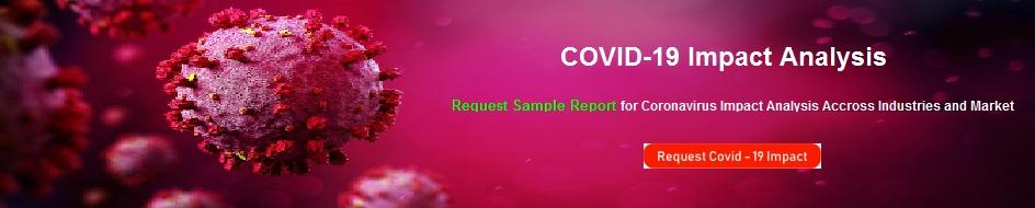 Carboplatin API Market COVID-19 Impact Analysis