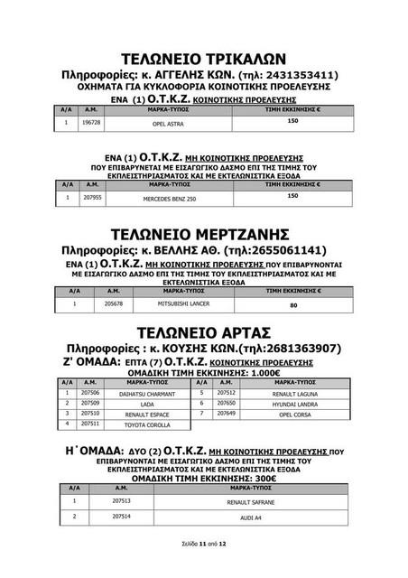 diak-dimop-tel-larissas-12122019-11