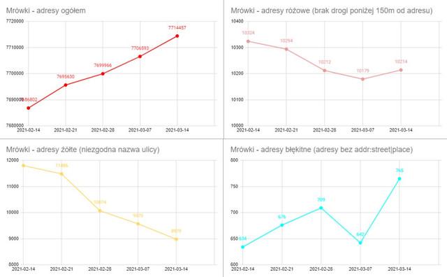 Mr-wki-wykres-2021-03-14.jpg