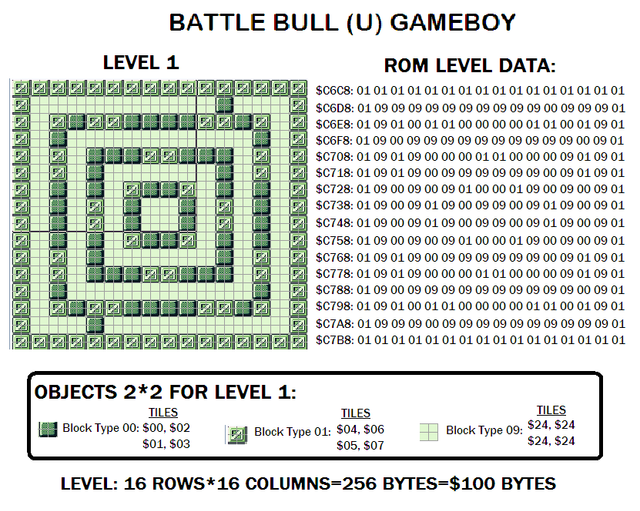 BATTLE BULL GAMEBOY LEVEL 1