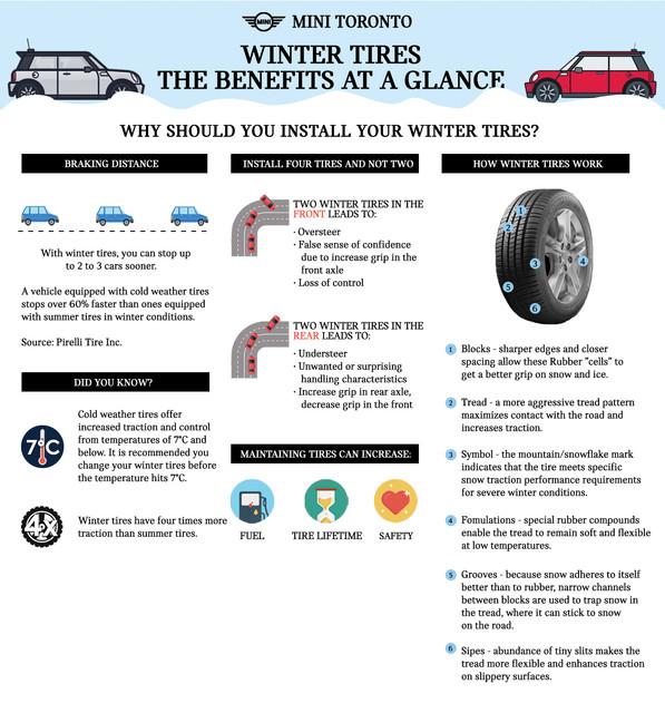 MINITORONTO-Winter-Tire-Install-Infographic-RBG