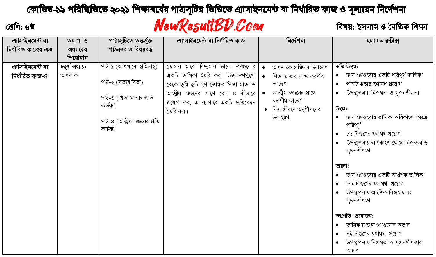 Class 6 19th Week Islam and Moral Education Assignment Answer