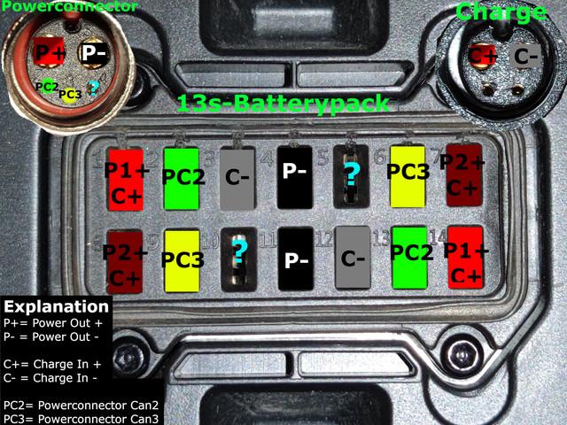 Batterypack-explanation