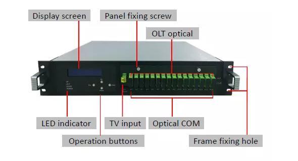 i.ibb.co/G3FnSpz/Amplificador-ptico-EDFA-V8616-2.jpg