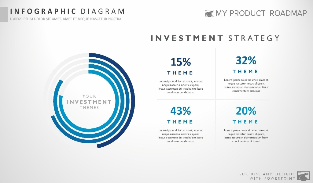 Business Investment Opportunities