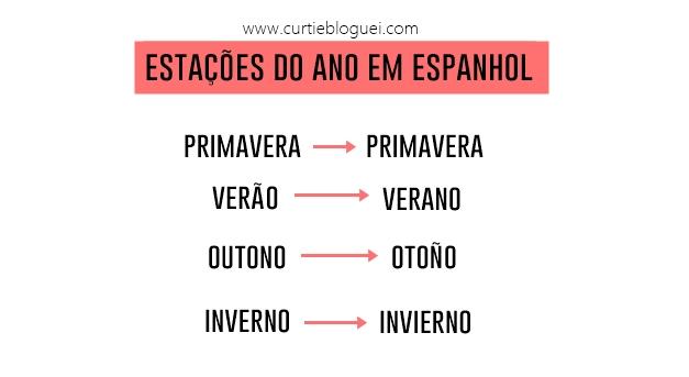 estacoes-do-ano-em-espanhol