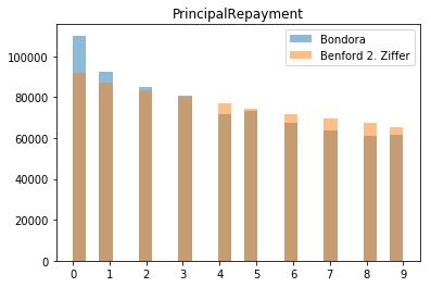 Principal-Repayment-2d