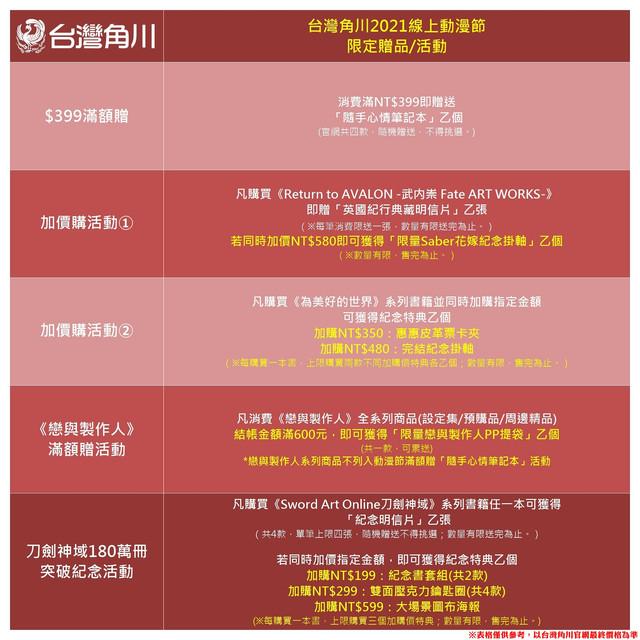 Topics tagged under 台灣角川 on 紀由屋分享坊 2021-03