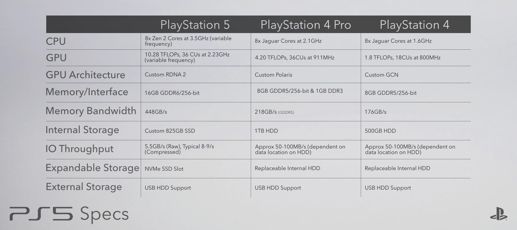 NEW-era-PS5-specs-2-0.png