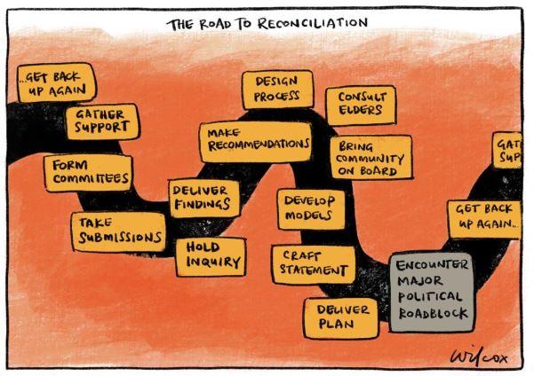 reconcilliation
