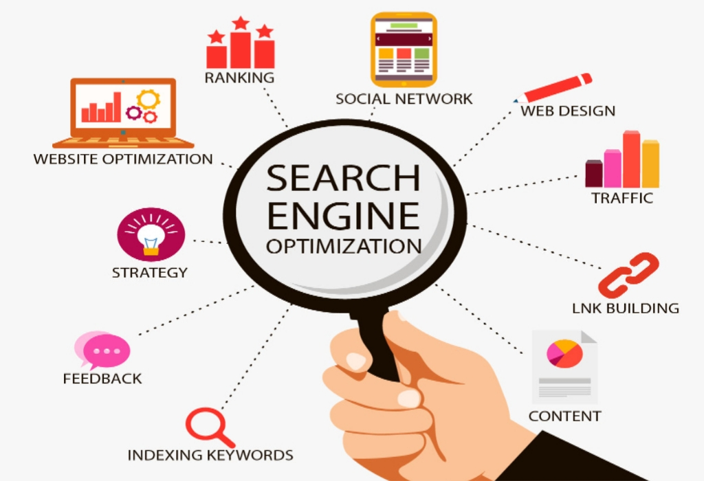 Search Engine Site Code Optimization Website Security