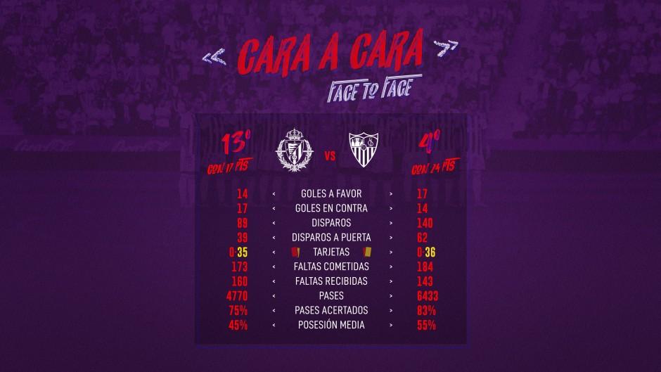 Real Valladolid C.F. - Sevilla F.C. Domingo 24 de Noviembre. 21:00 11331n-CARA-A-CARA-CASTELLANO