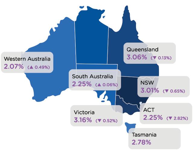 Average increase in school fees across Australia