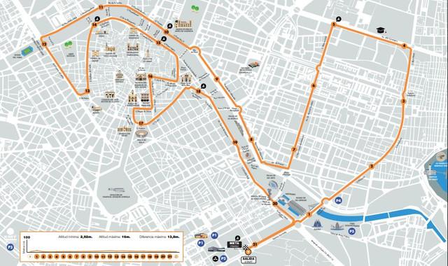 recorrido-medio-maraton-valencia-travelmarathon-es