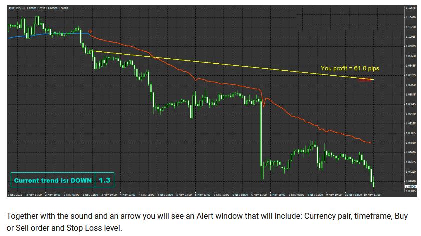 Screenshot-2021-02-16-Forex-Nautilus-Indicator-1