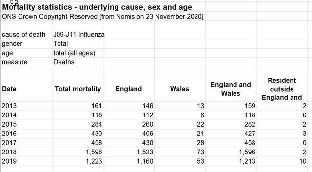 CORONAVIRUS-Updates, discussion, etc - Page 11 Flu-deaths