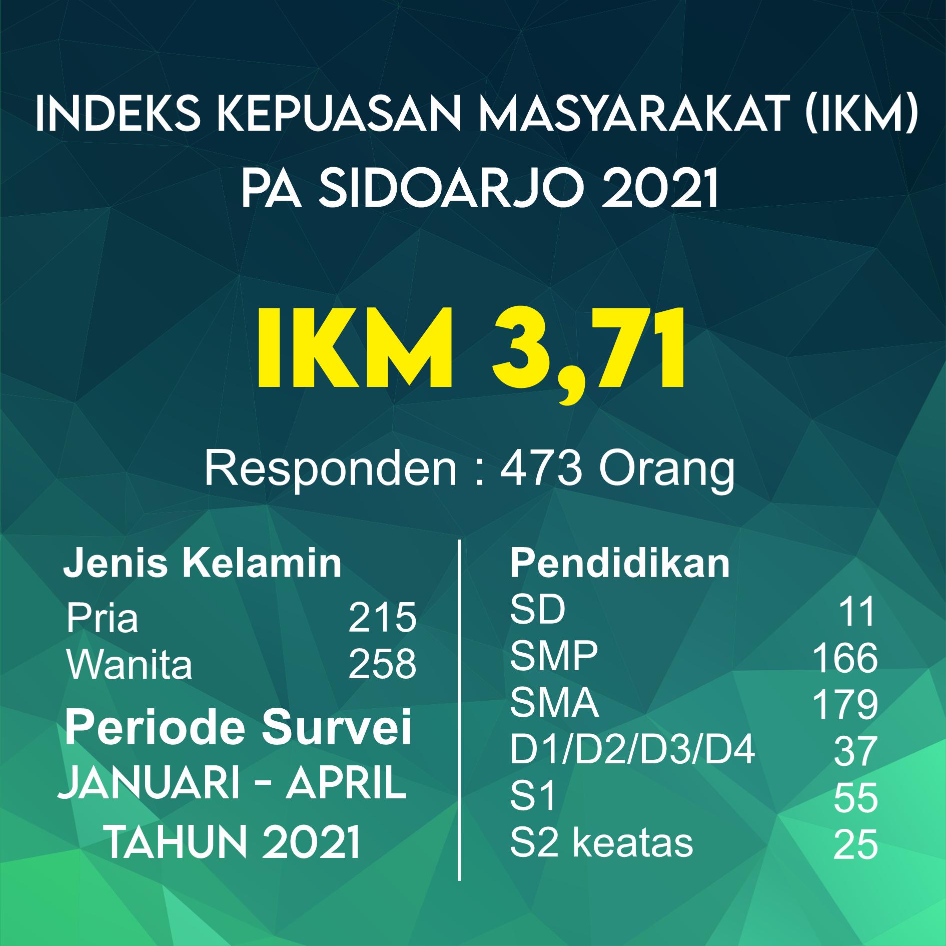 IKM-jan-apr-2021