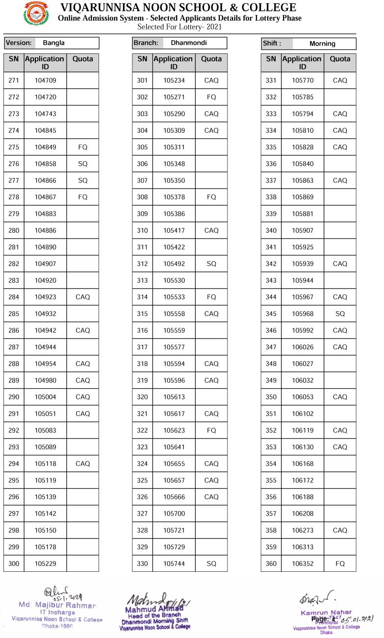 VNSC-Dhanmondi-Branch-lottery-Result-4