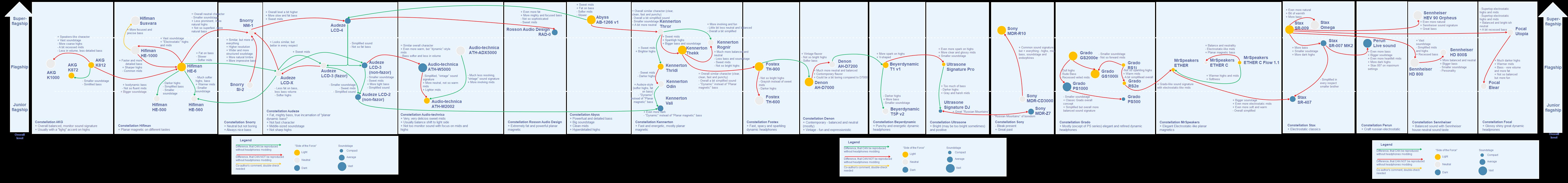 HP-starmap-20210704.png