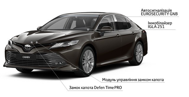 Toyota Camry Alternative Accessories Package