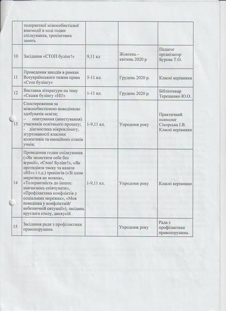 План заходів протидії булінгу 2020 - 2021 н.р. 61-2-jpg