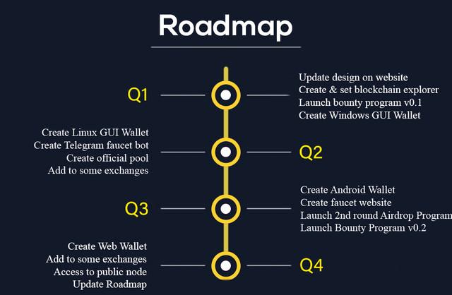 Roadmap2020-complete