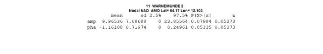 11-WARNEMUNDE-2-nodal-amp-nao-amo.jpg